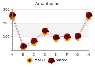 buy amantadine online