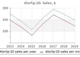 buy atorlip-20 with visa
