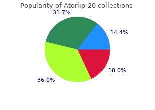 buy atorlip-20 overnight