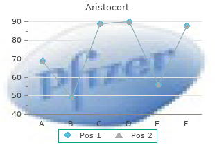 order 4mg aristocort