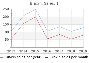 purchase biaxin 500 mg without a prescription