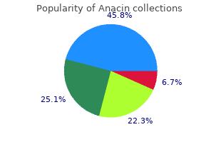 purchase on line anacin