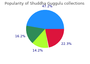 shuddha guggulu 60caps generic