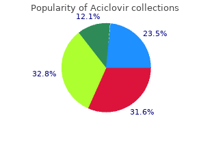 buy aciclovir without prescription