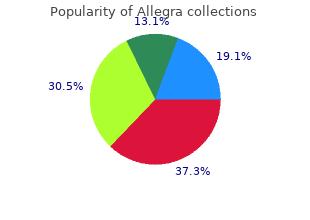 order allegra line