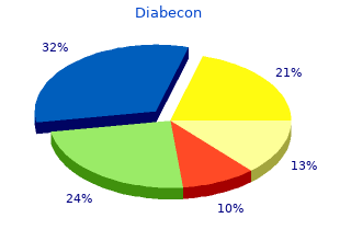 purchase genuine diabecon on line