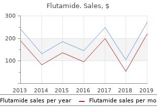 purchase flutamide without a prescription