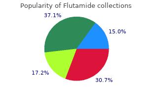 flutamide 250mg mastercard