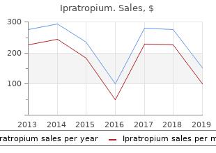 buy ipratropium online now