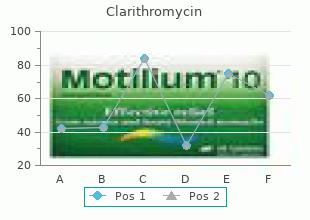 order generic clarithromycin pills