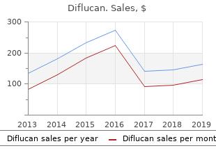 purchase diflucan uk