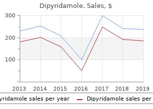 buy 100mg dipyridamole free shipping