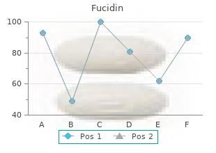 purchase generic fucidin on line