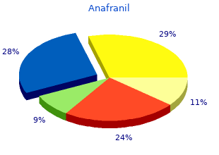 buy generic anafranil 75 mg on line