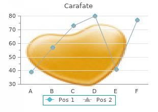 purchase carafate uk