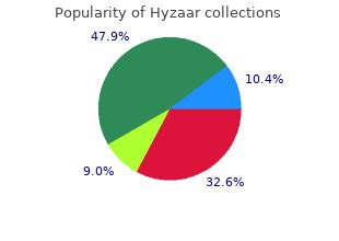order hyzaar canada