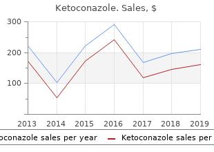 buy ketoconazole online from canada