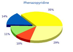 purchase discount phenazopyridine line