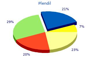 purchase plendil pills in toronto