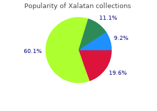 purchase discount xalatan online