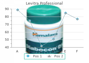 buy levitra professional 20 mg fast delivery