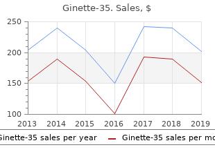ginette-35 2 mg visa