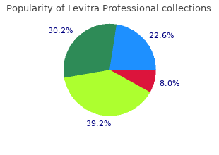 purchase levitra professional 20mg with visa