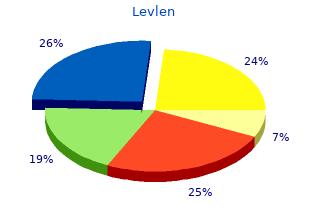 purchase genuine levlen on line