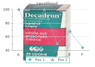 50mcg levothroid with amex