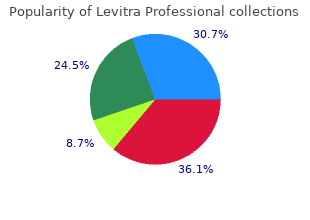 order line levitra professional