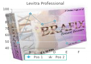 discount levitra professional 20mg online