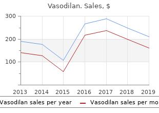 vasodilan 20 mg lowest price