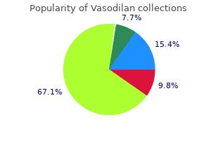 cheap vasodilan 20mg mastercard