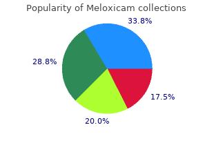buy cheap meloxicam 7.5mg