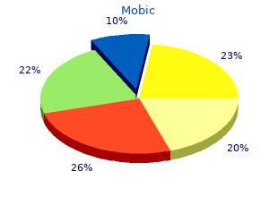 cheap 15 mg mobic free shipping