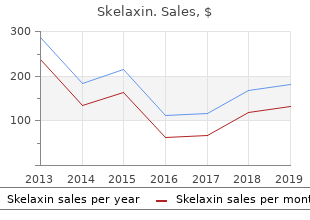 order skelaxin without a prescription