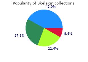 order skelaxin 400 mg amex