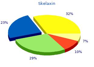 cheap skelaxin line