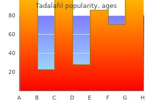 2.5mg tadalafil with visa