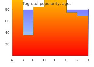 discount tegretol 200 mg otc