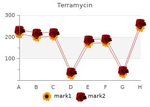 purchase generic terramycin pills