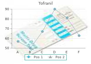 50mg tofranil amex