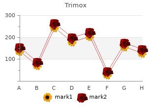 buy trimox 500 mg otc