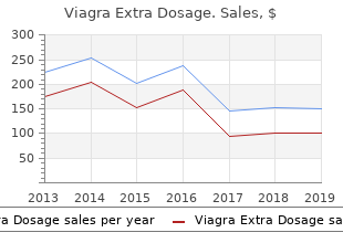 discount viagra extra dosage on line