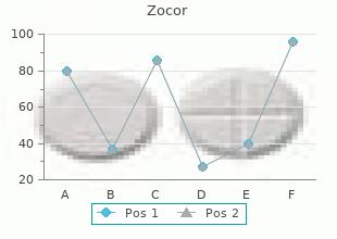 order zocor 40 mg online