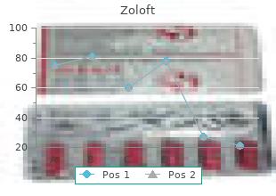 cheap zoloft online amex