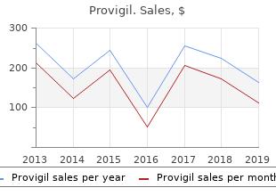 buy cheap provigil online