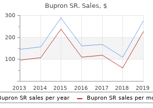 purchase bupron sr 150 mg free shipping